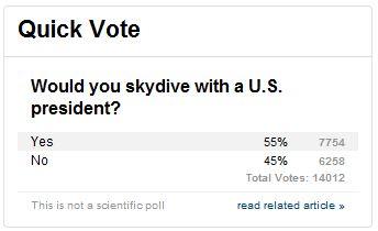 cnn_poll2